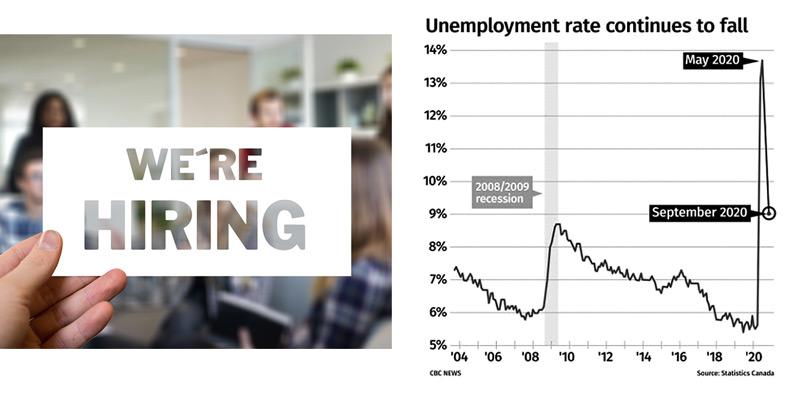 일자리 37만 8천 증가…실업률 9%로 낮아져